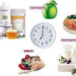 Правильное питание — продление жизни на 10-15 лет