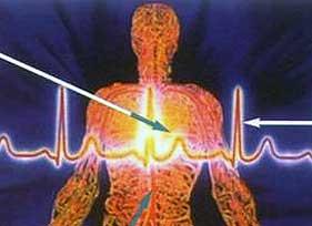 Защита сердца лечебным настроем