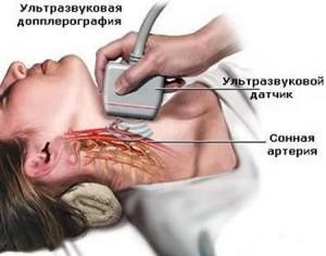 Ультразвуковая терапия шеи