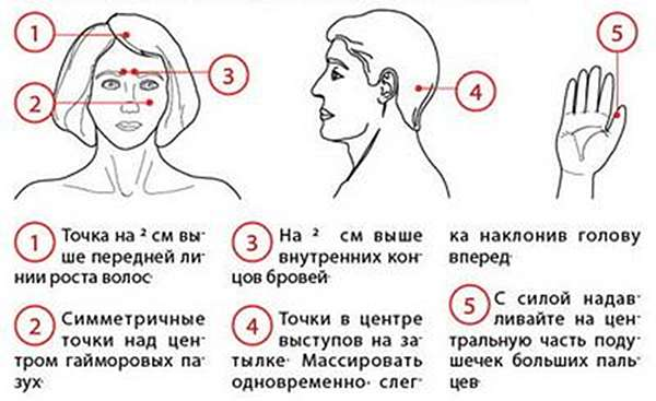 Точечный массаж при гайморите (Acupressure in the sinus)